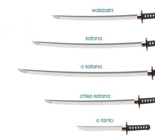 Image Of Several Japanese Sword Types.