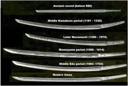 Pictorial Image Of Several Sword Shapes In Japan.