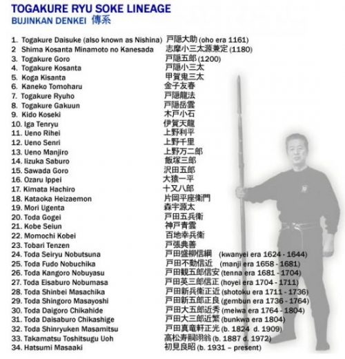 TOGAKURE RYU LINEAGE CHART... NINPO LEGENDS. photocredit/thanks:bujinkan/inner3