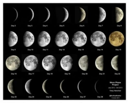 MOONING...WHAT PHASE OF THE MOON ARE YOU??? THE MOON HAS MORE MYSTERY THAN NOT... Shiro searches that part of the sky... and LEGENDS... that moon us ALL... esp. at high tide etc... asteroid belts, van allen belts, radiation belts... and ties that belt and bind it seems indeed. Belt up. Shiro style. photocredit/thanks:rooftopweather