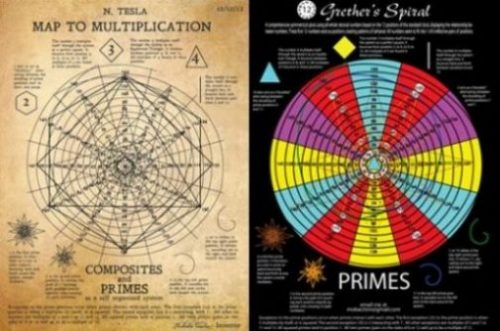 SEEK AND SEARCH THE LEGENDARY NUMBERS OF THIS TESLA INSPIRED SPIRAL MATHEMATICS SYSTEM. THE LEGEND REVEALED. GRETHER. THE MATHEMATICIAN. HEREIN... ROUND AND ROUND...and in a lil' bit... too. Shiro style count-down... and up... indeed. photocredit/thanks:mobaction