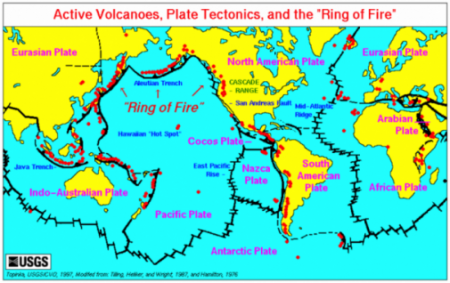 Sectional Views of Tectonic Plates and Volcanoes. photocredit/thanks:dailymotion