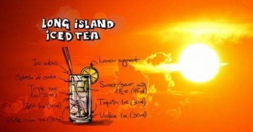Pictorial Of Long Island Iced Tea Recipe.