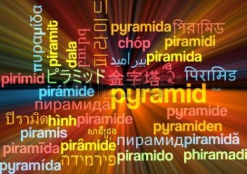 Image Of The Word Pyramid Written In Many Different Languages And Colors.