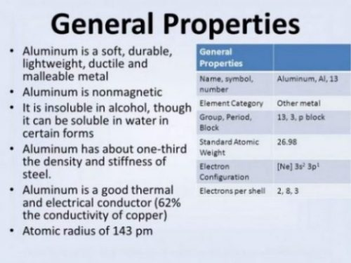 Image Of Science Chart Of The Properties Of Aluminium.