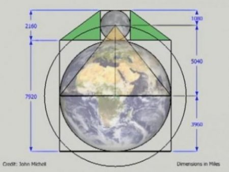 Image Showing How Squaring The Circle Of Earth And Moon Creates Geometrical Numbers.