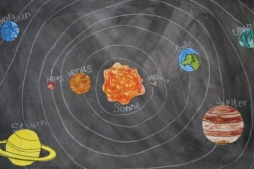 Featured Image Of A Colored Chalk Solar System And Orbits Roughly Drawn.